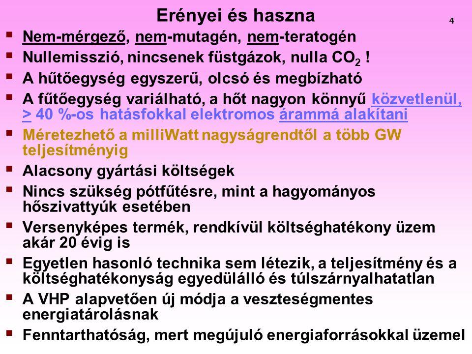 Erényei és haszna  Nem-mérgező, nem-mutagén, nem-teratogén  Nullemisszió, nincsenek füstgázok, nulla CO 2 .
