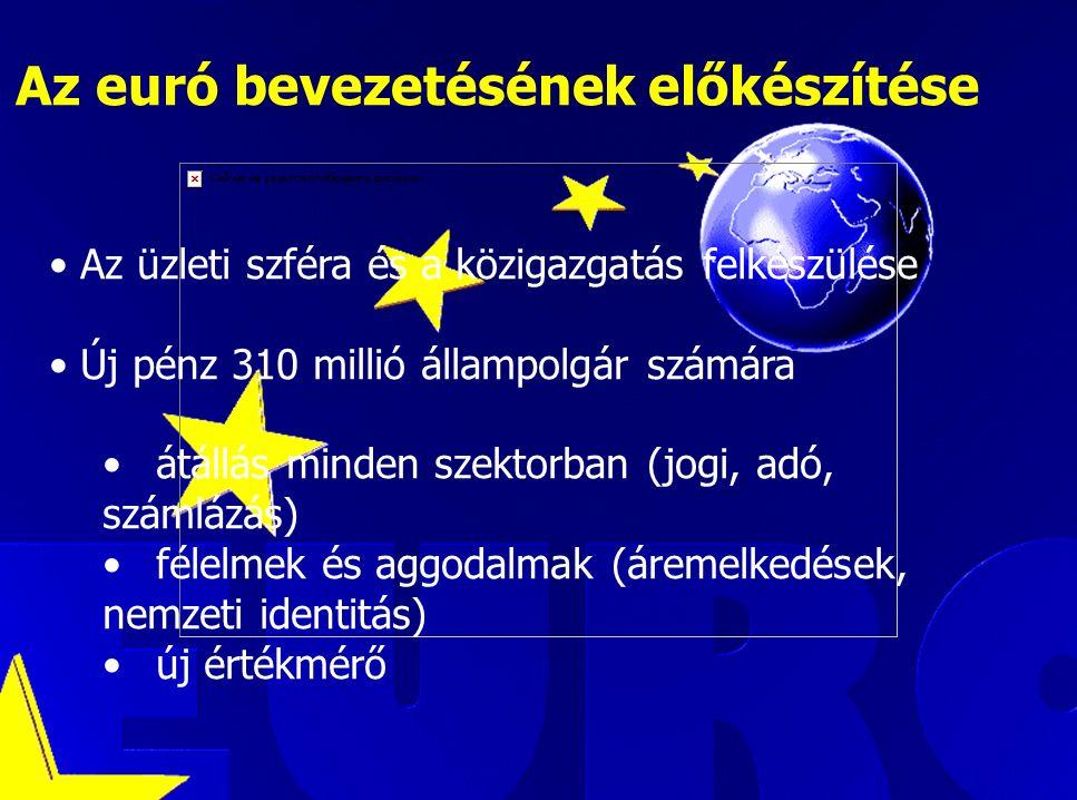 Luca Kadar, European Commission Az euró bevezetésének előkészítése Az üzleti szféra és a közigazgatás felkészülése Új pénz 310 millió állampolgár számára átállás minden szektorban (jogi, adó, számlázás) félelmek és aggodalmak (áremelkedések, nemzeti identitás) új értékmérő