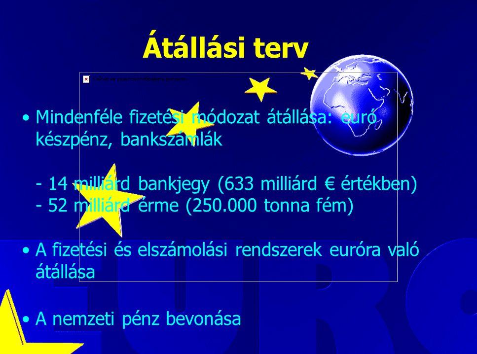 Luca Kadar, European Commission Átállási terv Mindenféle fizetési módozat átállása: euró készpénz, bankszámlák - 14 milliárd bankjegy (633 milliárd € értékben) - 52 milliárd érme (250.000 tonna fém) A fizetési és elszámolási rendszerek euróra való átállása A nemzeti pénz bevonása