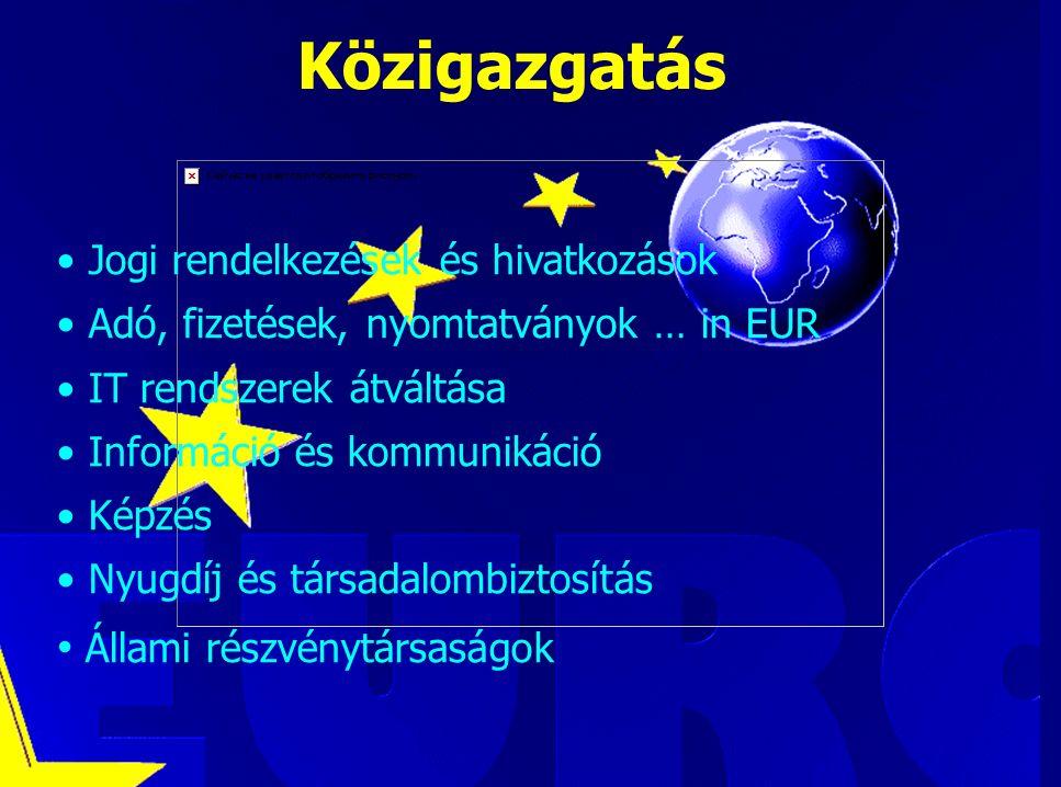 Luca Kadar, European Commission Közigazgatás Jogi rendelkezések és hivatkozások Adó, fizetések, nyomtatványok … in EUR IT rendszerek átváltása Információ és kommunikáció Képzés Nyugdíj és társadalombiztosítás Állami részvénytársaságok