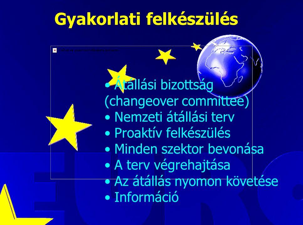 Luca Kadar, European Commission Gyakorlati felkészülés Átállási bizottság (changeover committee) Nemzeti átállási terv Proaktív felkészülés Minden szektor bevonása A terv végrehajtása Az átállás nyomon követése Információ