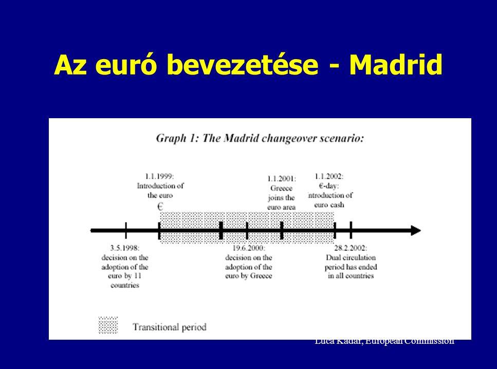 Luca Kadar, European Commission Az euró bevezetése - Madrid