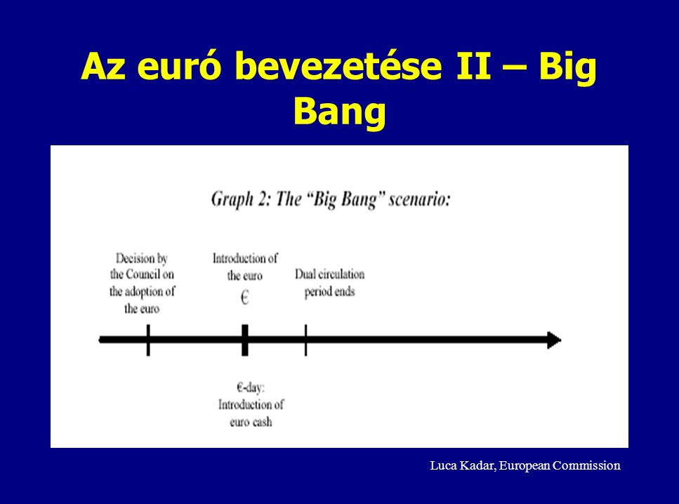 Luca Kadar, European Commission Az euró bevezetése II – Big Bang