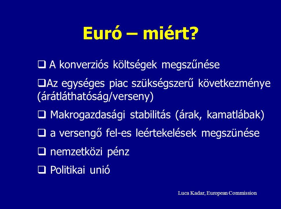 Luca Kadar, European Commission  A konverziós költségek megszűnése  Az egységes piac szükségszerű következménye (árátláthatóság/verseny)  Makrogazdasági stabilitás (árak, kamatlábak)  a versengő fel-es leértekelések megszünése  nemzetközi pénz  Politikai unió Euró – miért?