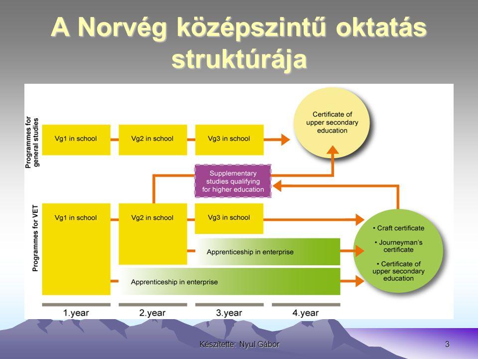 Készítette: Nyul Gábor3 A Norvég középszintű oktatás struktúrája