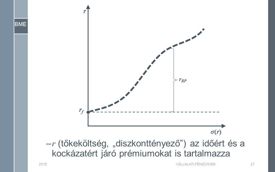 """BME 2015VÁLLALATI PÉNZÜGYEK27 σ(r)σ(r) r rfrf r RP – r (tőkeköltség, """"diszkonttényező ) az időért és a kockázatért járó prémiumokat is tartalmazza"""