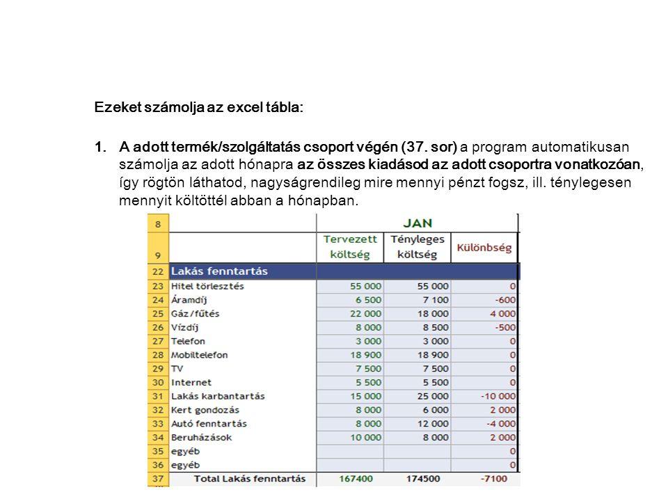 Ezeket számolja az excel tábla: 1.A adott termék/szolgáltatás csoport végén (37.