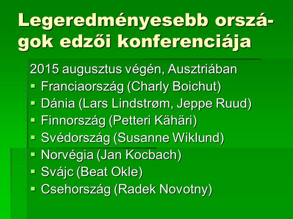 Legeredményesebb orszá- gok edzői konferenciája 2015 augusztus végén, Ausztriában  Franciaország (Charly Boichut)  Dánia (Lars Lindstrøm, Jeppe Ruud)  Finnország (Petteri Kähäri)  Svédország (Susanne Wiklund)  Norvégia (Jan Kocbach)  Svájc (Beat Okle)  Csehország (Radek Novotny)
