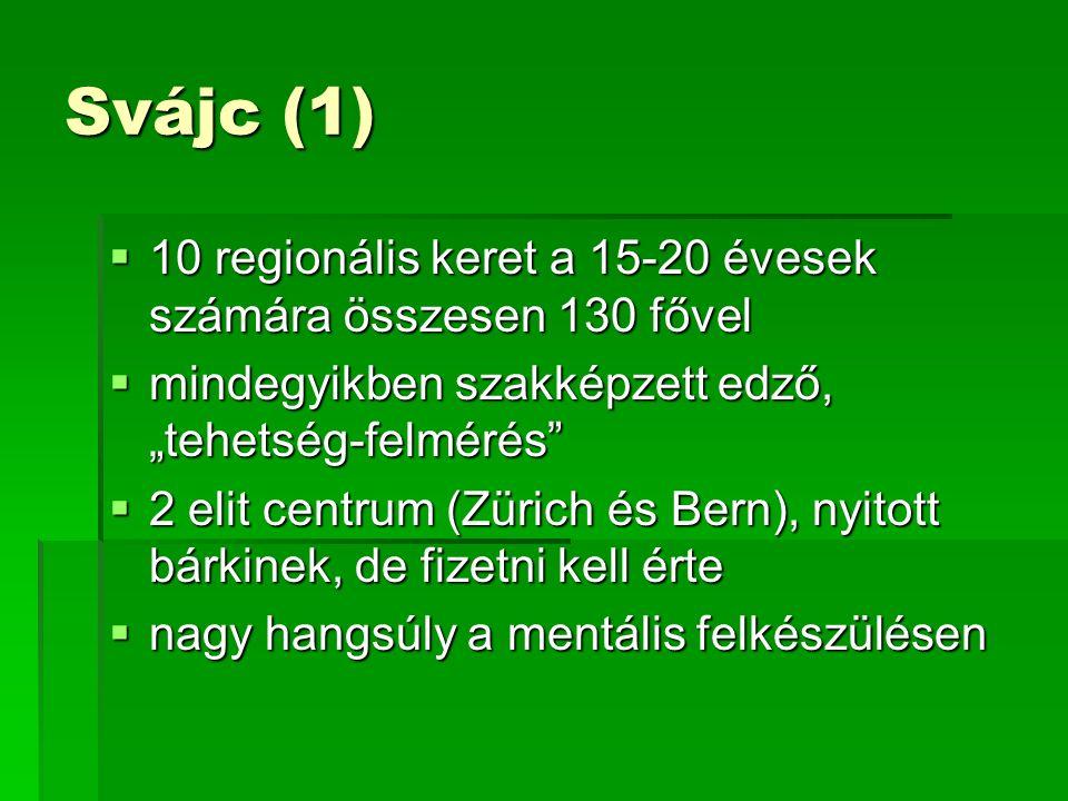 """Svájc (1)  10 regionális keret a 15-20 évesek számára összesen 130 fővel  mindegyikben szakképzett edző, """"tehetség-felmérés  2 elit centrum (Zürich és Bern), nyitott bárkinek, de fizetni kell érte  nagy hangsúly a mentális felkészülésen"""