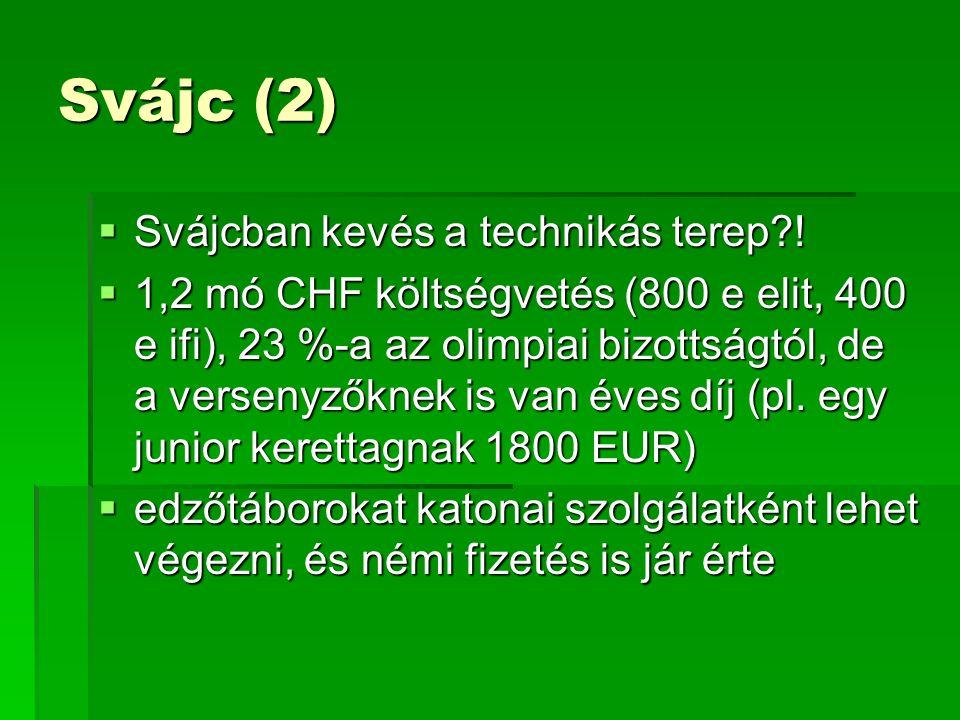 Svájc (2)  Svájcban kevés a technikás terep?.
