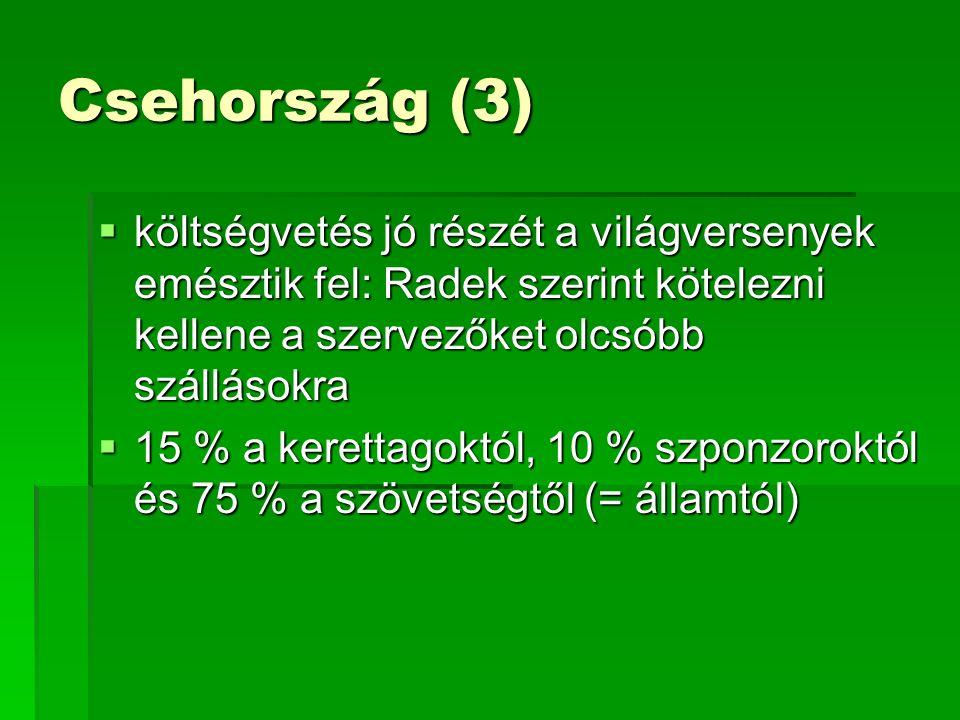 Csehország (3)  költségvetés jó részét a világversenyek emésztik fel: Radek szerint kötelezni kellene a szervezőket olcsóbb szállásokra  15 % a kerettagoktól, 10 % szponzoroktól és 75 % a szövetségtől (= államtól)
