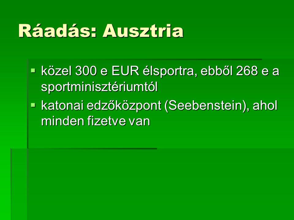 Ráadás: Ausztria  közel 300 e EUR élsportra, ebből 268 e a sportminisztériumtól  katonai edzőközpont (Seebenstein), ahol minden fizetve van