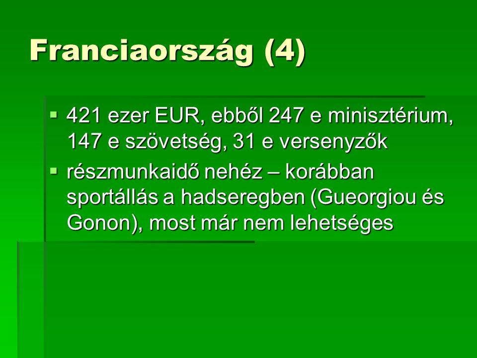 Franciaország (4)  421 ezer EUR, ebből 247 e minisztérium, 147 e szövetség, 31 e versenyzők  részmunkaidő nehéz – korábban sportállás a hadseregben (Gueorgiou és Gonon), most már nem lehetséges