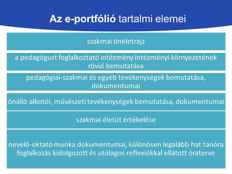 Az e-portfólió tartalmi elemei szakmai önéletrajz nevelő-oktató munka dokumentumai, különösen legalább hat tanóra foglalkozás kidolgozott és utólagos reflexiókkal ellátott óraterve pedagógiai-szakmai és egyéb tevékenységek bemutatása, dokumentumai önálló alkotói, művészeti tevékenységek bemutatása, dokumentumai a pedagógust foglalkoztató intézmény intézményi környezetének rövid bemutatása szakmai életút értékelése