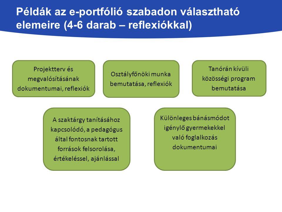 Példák az e-portfólió szabadon választható elemeire (4-6 darab – reflexiókkal) Projektterv és megvalósításának dokumentumai, reflexiók Osztályfőnöki munka bemutatása, reflexiók Tanórán kívüli közösségi program bemutatása A szaktárgy tanításához kapcsolódó, a pedagógus által fontosnak tartott források felsorolása, értékeléssel, ajánlással Különleges bánásmódot igénylő gyermekekkel való foglalkozás dokumentumai