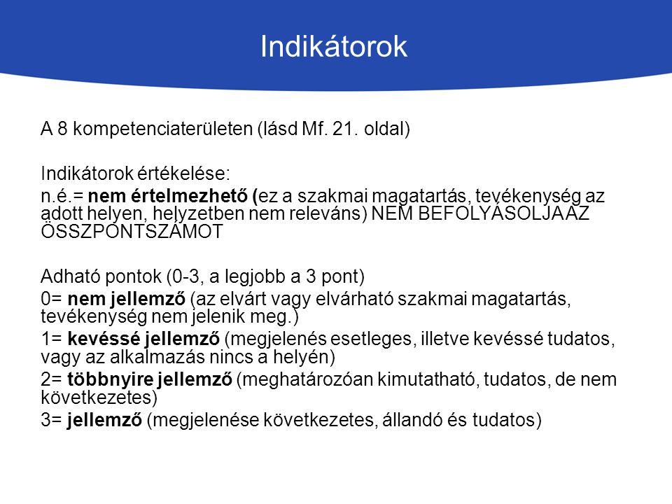 Indikátorok A 8 kompetenciaterületen (lásd Mf. 21.