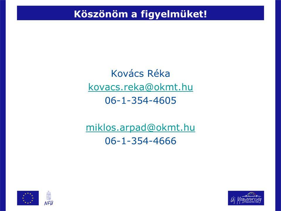 Köszönöm a figyelmüket! Kovács Réka kovacs.reka@okmt.hu 06-1-354-4605 miklos.arpad@okmt.hu 06-1-354-4666