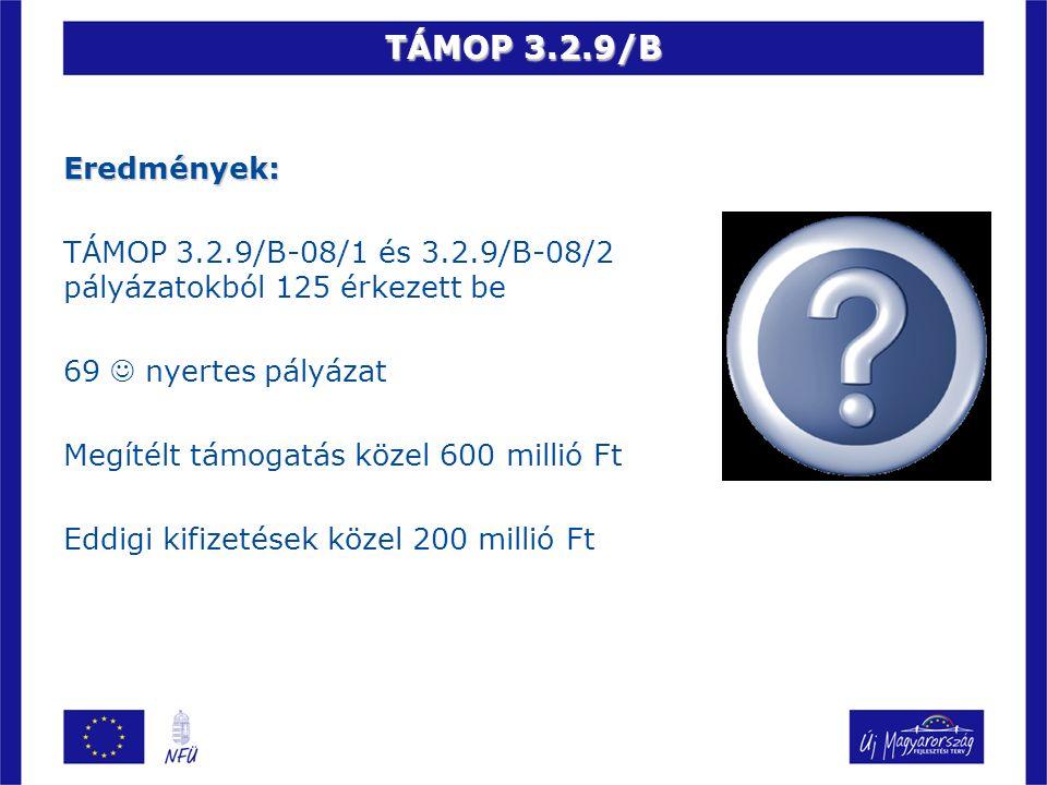TÁMOP 3.2.9/B Eredmények: TÁMOP 3.2.9/B-08/1 és 3.2.9/B-08/2 pályázatokból 125 érkezett be 69 nyertes pályázat Megítélt támogatás közel 600 millió Ft Eddigi kifizetések közel 200 millió Ft