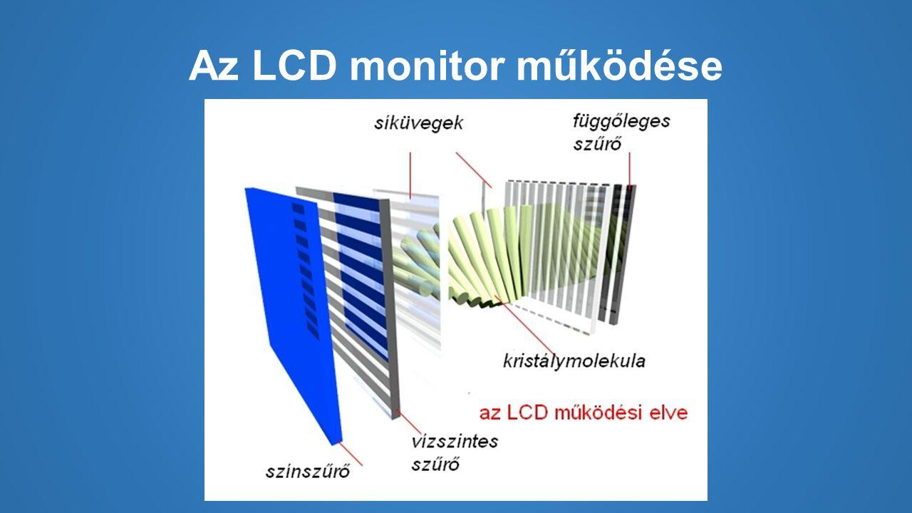 Az LCD monitor működése