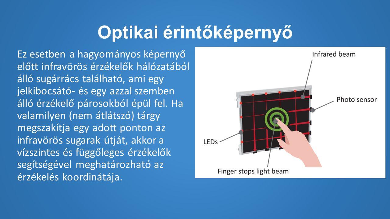 Optikai érintőképernyő Ez esetben a hagyományos képernyő előtt infravörös érzékelők hálózatából álló sugárrács található, ami egy jelkibocsátó- és egy azzal szemben álló érzékelő párosokból épül fel.