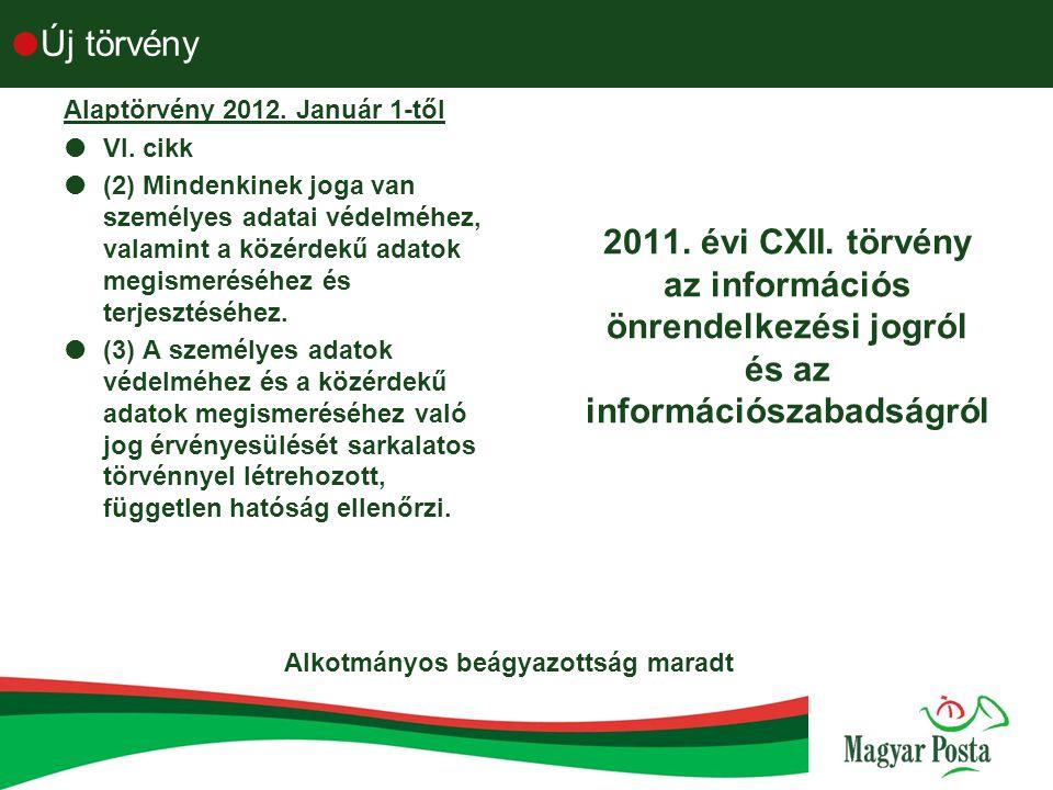  Új törvény Alaptörvény 2012. Január 1-től  VI.