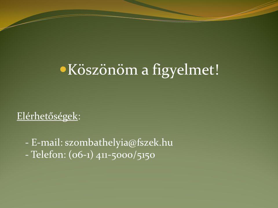 Köszönöm a figyelmet! Elérhetőségek: - E-mail: szombathelyia@fszek.hu - Telefon: (06-1) 411-5000/5150