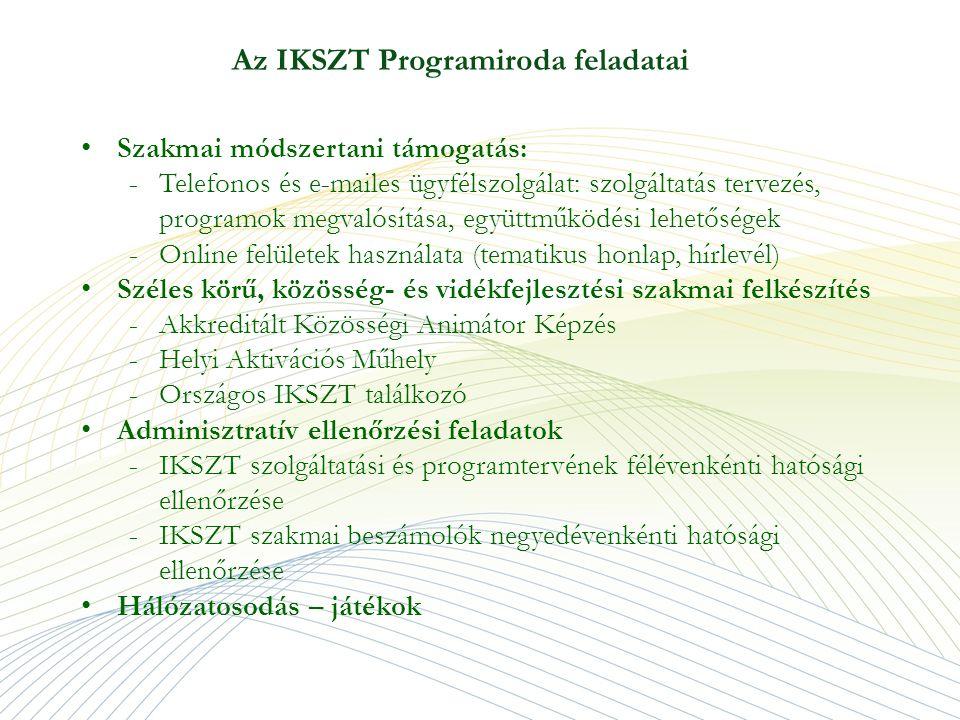 Az IKSZT Programiroda feladatai Szakmai módszertani támogatás: -Telefonos és e-mailes ügyfélszolgálat: szolgáltatás tervezés, programok megvalósítása, együttműködési lehetőségek -Online felületek használata (tematikus honlap, hírlevél) Széles körű, közösség- és vidékfejlesztési szakmai felkészítés -Akkreditált Közösségi Animátor Képzés -Helyi Aktivációs Műhely -Országos IKSZT találkozó Adminisztratív ellenőrzési feladatok -IKSZT szolgáltatási és programtervének félévenkénti hatósági ellenőrzése -IKSZT szakmai beszámolók negyedévenkénti hatósági ellenőrzése Hálózatosodás – játékok