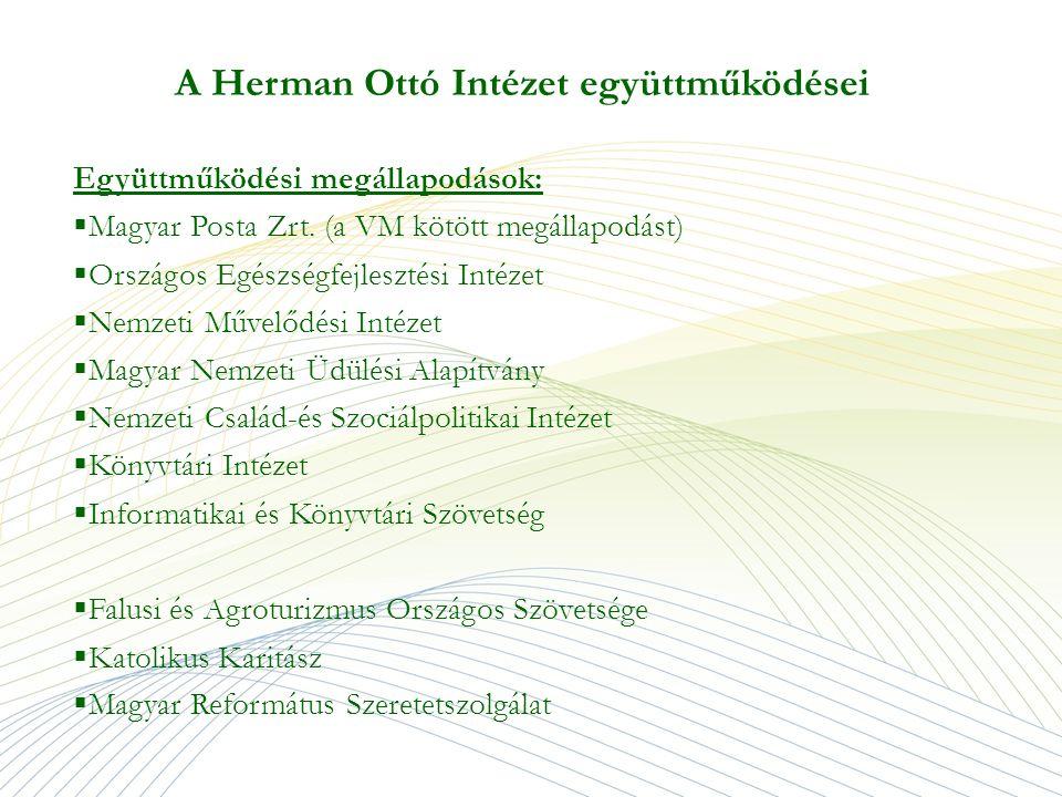 A Herman Ottó Intézet együttműködései Együttműködési megállapodások:  Magyar Posta Zrt.