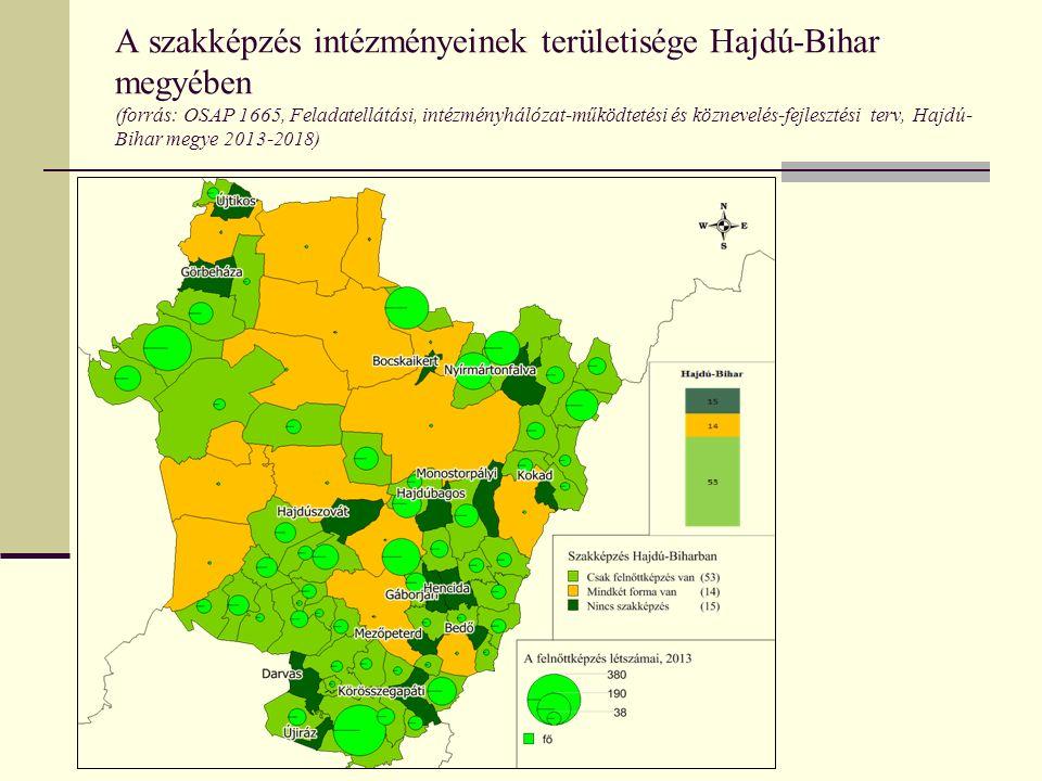 A szakképzés intézményeinek területisége Hajdú-Bihar megyében (forrás: OSAP 1665, Feladatellátási, intézményhálózat-működtetési és köznevelés-fejleszt