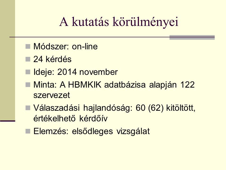 A kutatás körülményei Módszer: on-line 24 kérdés Ideje: 2014 november Minta: A HBMKIK adatbázisa alapján 122 szervezet Válaszadási hajlandóság: 60 (62