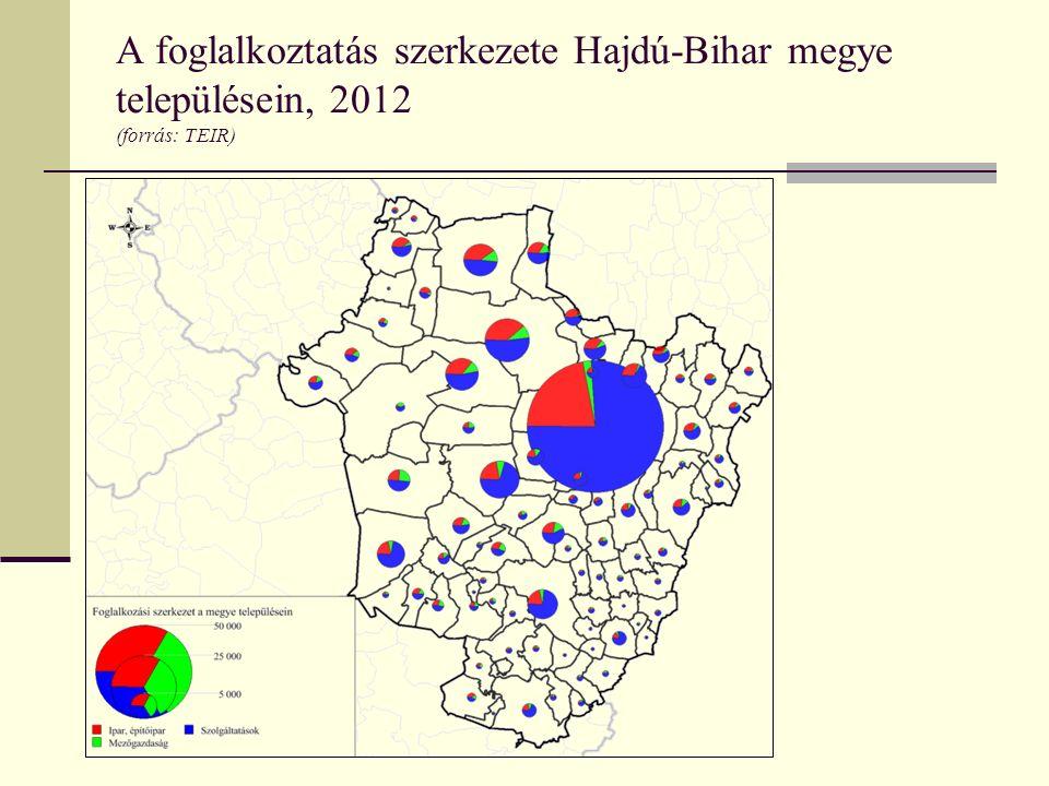 A foglalkoztatás szerkezete Hajdú-Bihar megye településein, 2012 (forrás: TEIR)