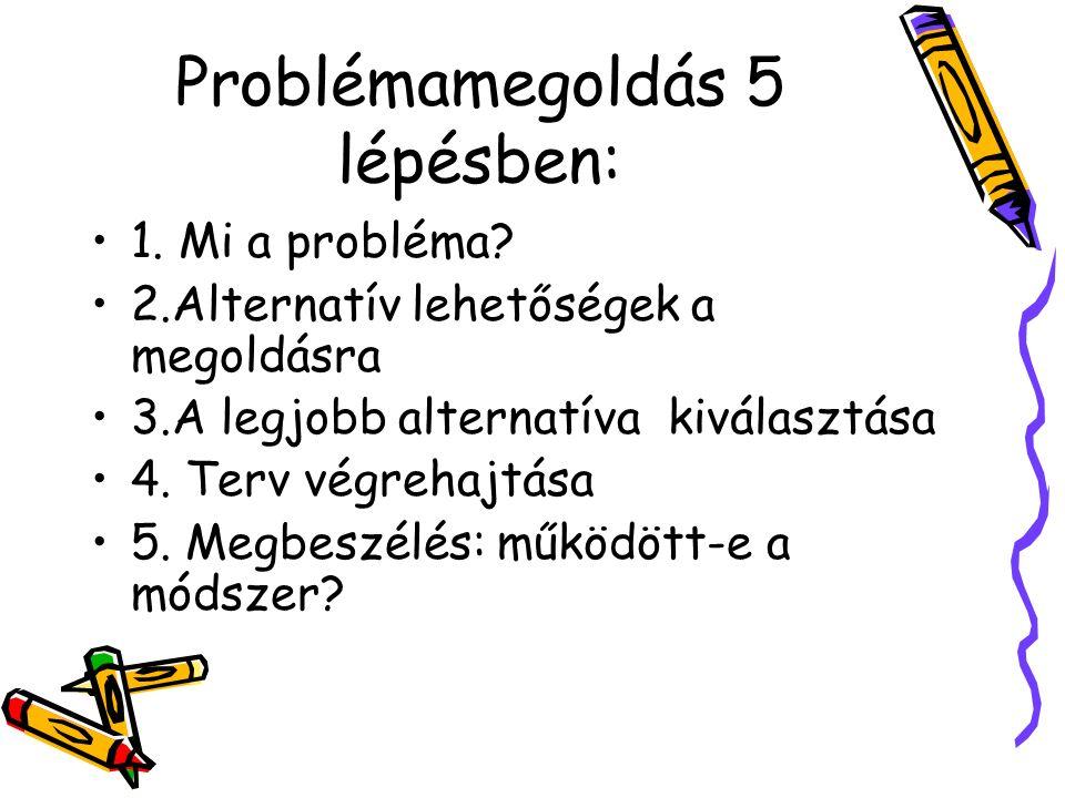 Problémamegoldás 5 lépésben: 1. Mi a probléma.