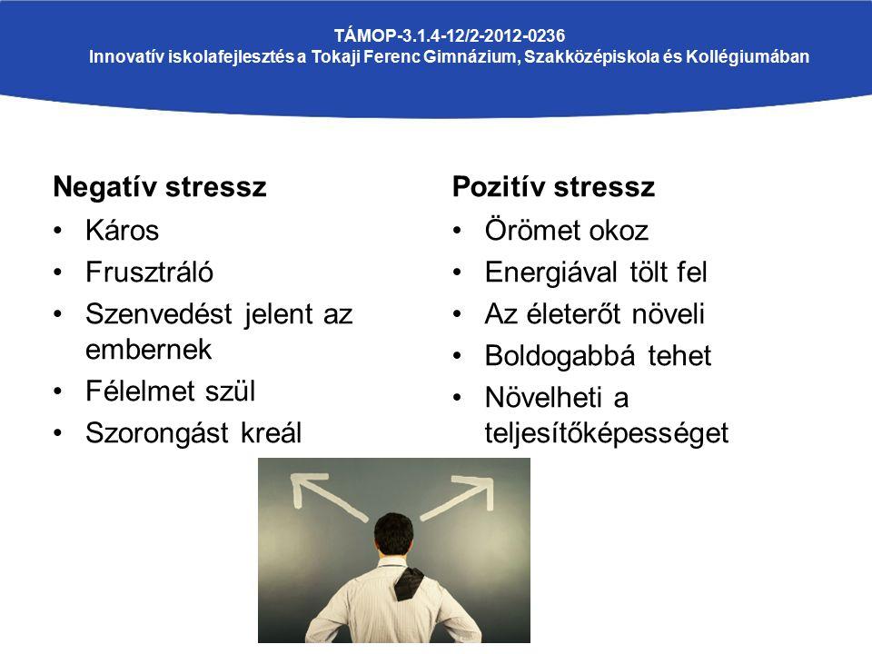 Negatív stressz Káros Frusztráló Szenvedést jelent az embernek Félelmet szül Szorongást kreál Pozitív stressz Örömet okoz Energiával tölt fel Az életerőt növeli Boldogabbá tehet Növelheti a teljesítőképességet TÁMOP-3.1.4-12/2-2012-0236 Innovatív iskolafejlesztés a Tokaji Ferenc Gimnázium, Szakközépiskola és Kollégiumában
