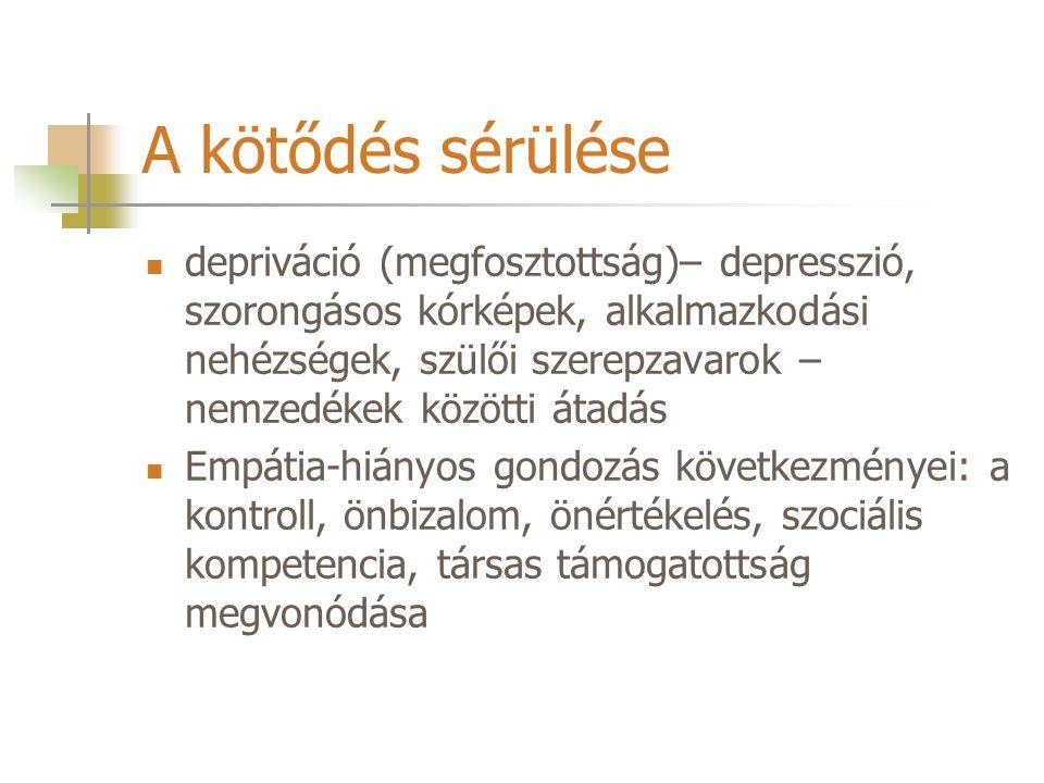 A kötődés sérülése depriváció (megfosztottság)– depresszió, szorongásos kórképek, alkalmazkodási nehézségek, szülői szerepzavarok – nemzedékek közötti átadás Empátia-hiányos gondozás következményei: a kontroll, önbizalom, önértékelés, szociális kompetencia, társas támogatottság megvonódása