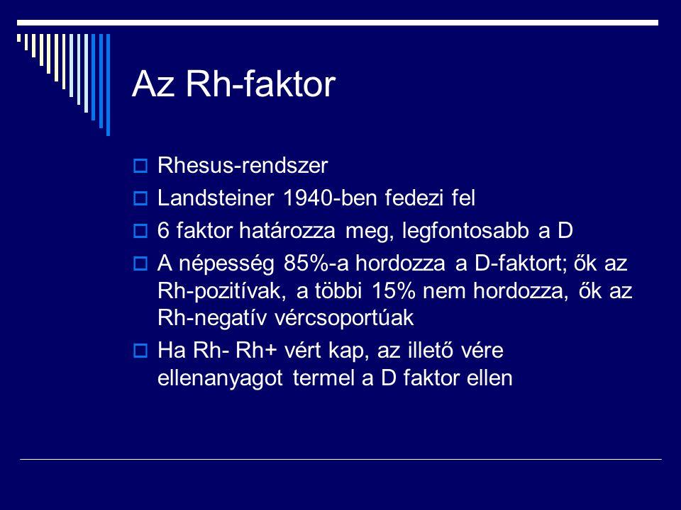 Az Rh-faktor  Rhesus-rendszer  Landsteiner 1940-ben fedezi fel  6 faktor határozza meg, legfontosabb a D  A népesség 85%-a hordozza a D-faktort; ők az Rh-pozitívak, a többi 15% nem hordozza, ők az Rh-negatív vércsoportúak  Ha Rh- Rh+ vért kap, az illető vére ellenanyagot termel a D faktor ellen