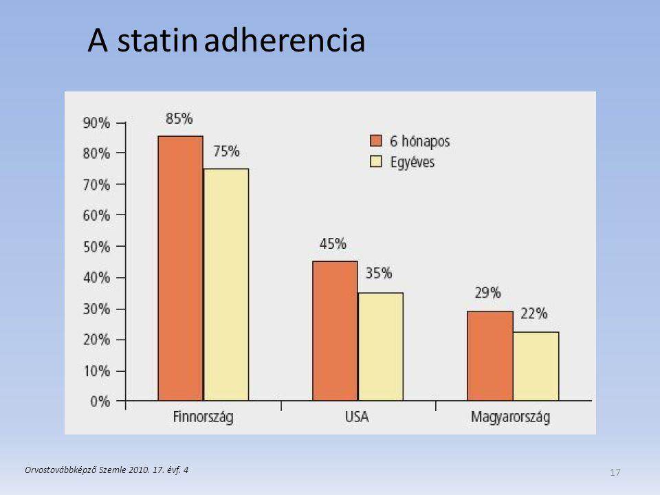 A statin adherencia Orvostovábbképző Szemle 2010. 17. évf. 4 17