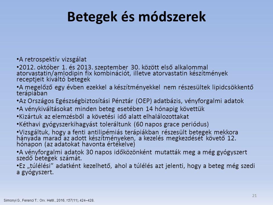 21 Betegek és módszerek A retrospektív vizsgálat 2012. október 1. és 2013. szeptember 30. között első alkalommal atorvastatin/amlodipin fix kombináció