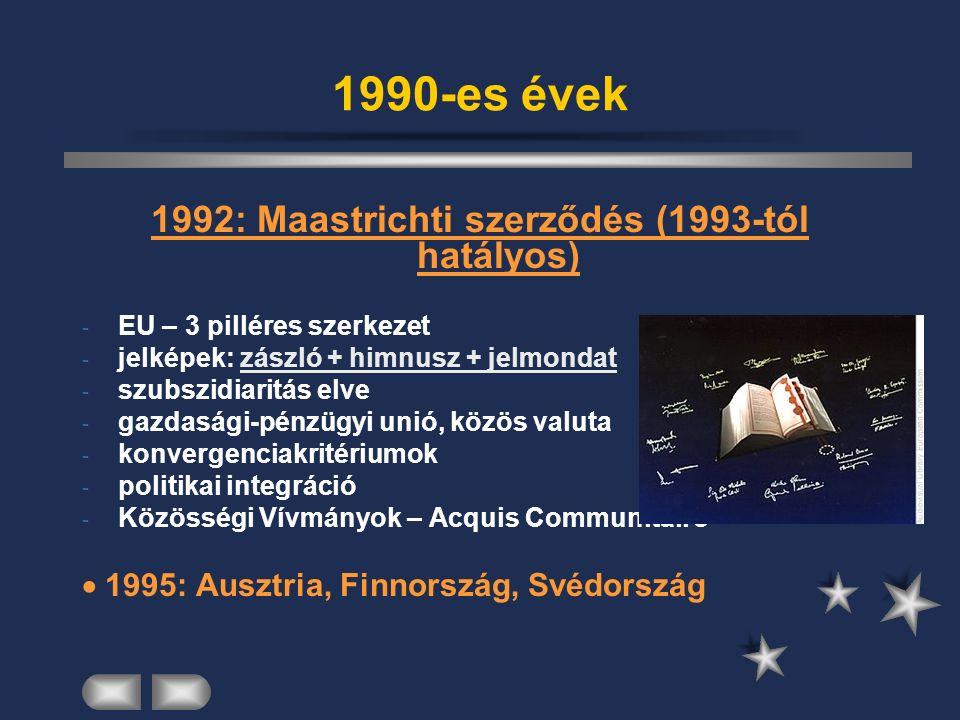 1990-es évek 1992: Maastrichti szerződés (1993-tól hatályos) - EU – 3 pilléres szerkezet - jelképek: zászló + himnusz + jelmondatzászló + himnusz + jelmondat - szubszidiaritás elve - gazdasági-pénzügyi unió, közös valuta - konvergenciakritériumok - politikai integráció - Közösségi Vívmányok – Acquis Communitaire  1995: Ausztria, Finnország, Svédország