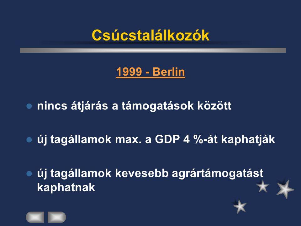 Csúcstalálkozók 1999 - Berlin nincs átjárás a támogatások között új tagállamok max. a GDP 4 %-át kaphatják új tagállamok kevesebb agrártámogatást kaph