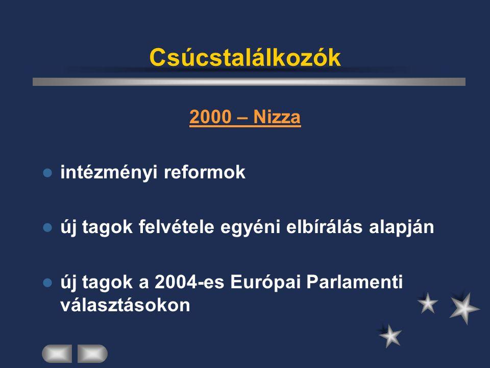 Csúcstalálkozók 2000 – Nizza intézményi reformok új tagok felvétele egyéni elbírálás alapján új tagok a 2004-es Európai Parlamenti választásokon