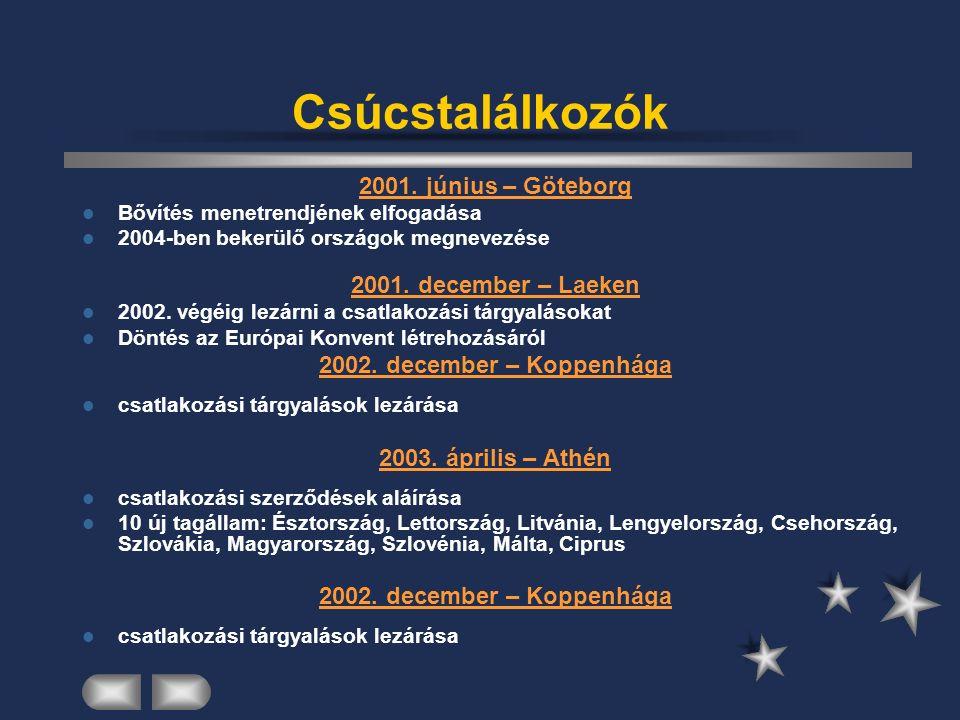 Csúcstalálkozók 2001. június – Göteborg Bővítés menetrendjének elfogadása 2004-ben bekerülő országok megnevezése 2001. december – Laeken 2002. végéig