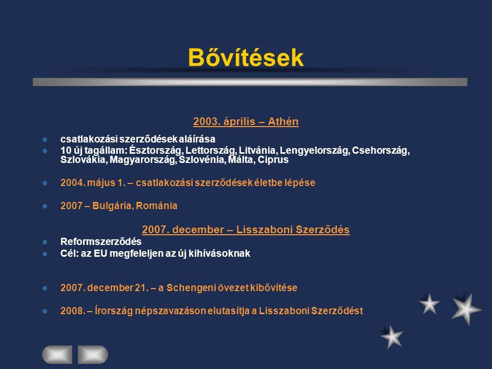 Bővítések 2003. április – Athén csatlakozási szerződések aláírása 10 új tagállam: Észtország, Lettország, Litvánia, Lengyelország, Csehország, Szlovák
