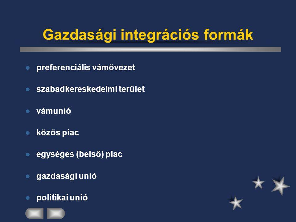 Gazdasági integrációs formák preferenciális vámövezet szabadkereskedelmi terület vámunió közös piac egységes (belső) piac gazdasági unió politikai unió