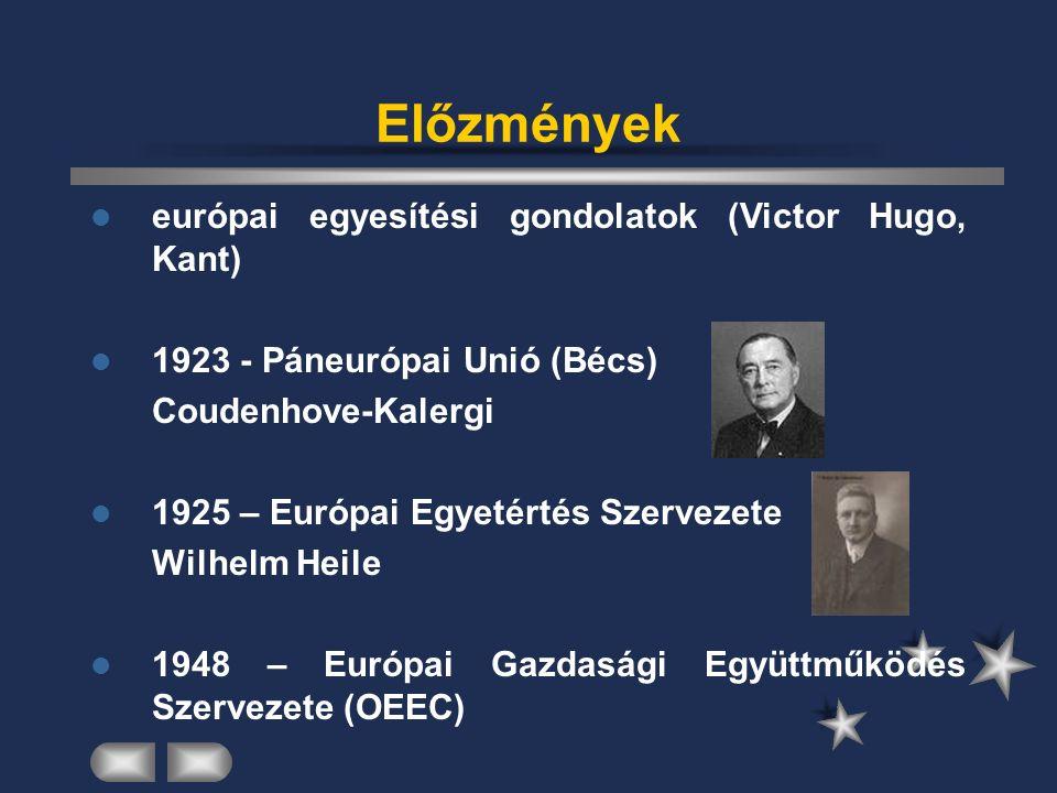 Előzmények európai egyesítési gondolatok (Victor Hugo, Kant) 1923 - Páneurópai Unió (Bécs) Coudenhove-Kalergi 1925 – Európai Egyetértés Szervezete Wilhelm Heile 1948 – Európai Gazdasági Együttműködés Szervezete (OEEC)