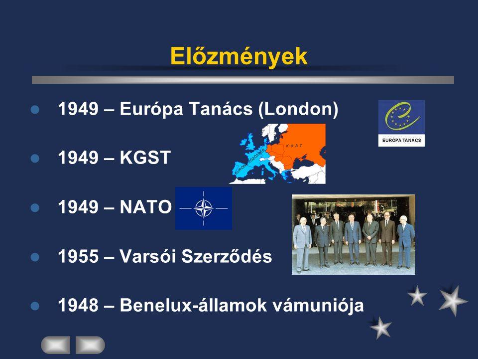 Előzmények 1949 – Európa Tanács (London) 1949 – KGST 1949 – NATO 1955 – Varsói Szerződés 1948 – Benelux-államok vámuniója