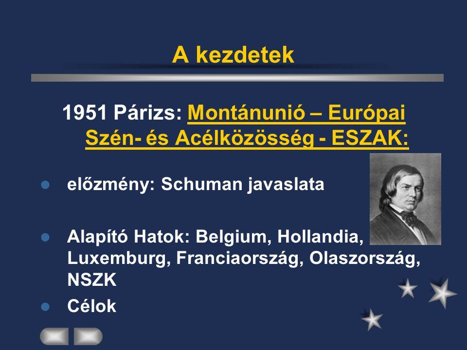 A kezdetek 1951 Párizs: Montánunió – Európai Szén- és Acélközösség - ESZAK: előzmény: Schuman javaslata Alapító Hatok: Belgium, Hollandia, Luxemburg,