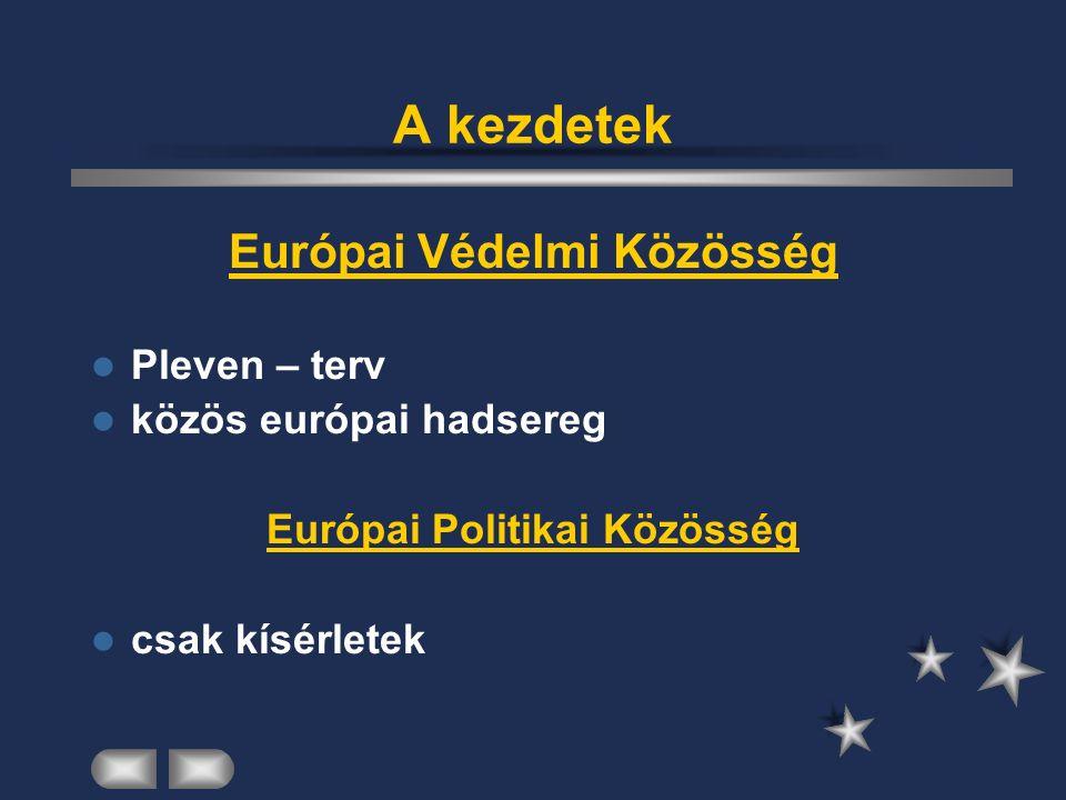 A kezdetek Európai Védelmi Közösség Pleven – terv közös európai hadsereg Európai Politikai Közösség csak kísérletek