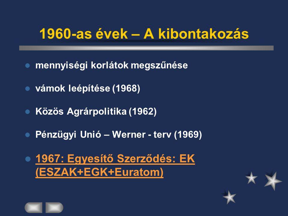 1960-as évek – A kibontakozás mennyiségi korlátok megszűnése vámok leépítése (1968) Közös Agrárpolitika (1962) Pénzügyi Unió – Werner - terv (1969) 19