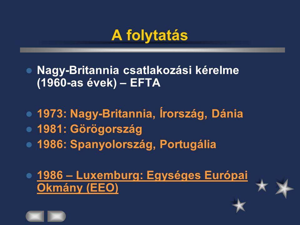 A folytatás Nagy-Britannia csatlakozási kérelme (1960-as évek) – EFTA 1973: Nagy-Britannia, Írország, Dánia 1981: Görögország 1986: Spanyolország, Portugália 1986 – Luxemburg: Egységes Európai Okmány (EEO)
