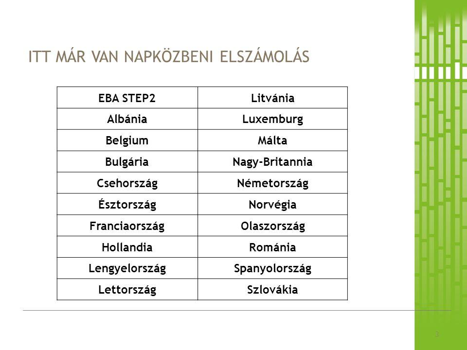 ITT MÁR VAN NAPKÖZBENI ELSZÁMOLÁS 3 EBA STEP2Litvánia AlbániaLuxemburg BelgiumMálta BulgáriaNagy-Britannia CsehországNémetország ÉsztországNorvégia FranciaországOlaszország HollandiaRománia LengyelországSpanyolország LettországSzlovákia